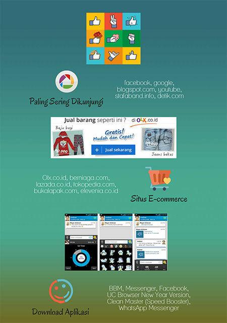 Uc Browser Infografis 2014 3