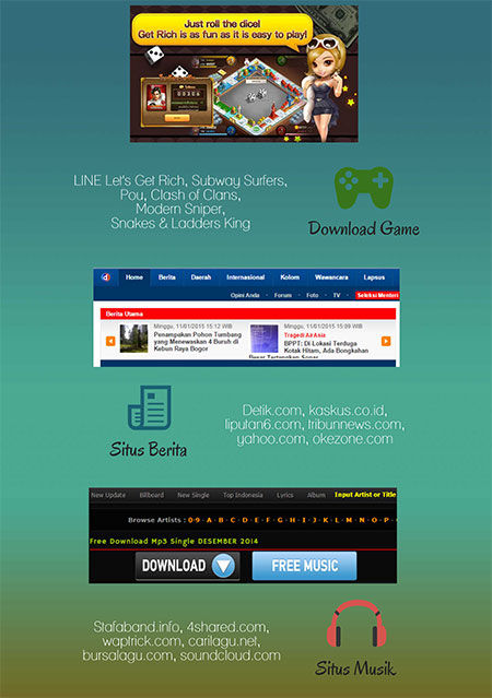 Uc Browser Infografis 2014 4