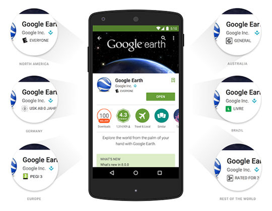 Google App Age Ratings