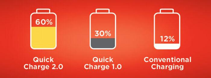 Solusi Charge Hp Lebih Cepat