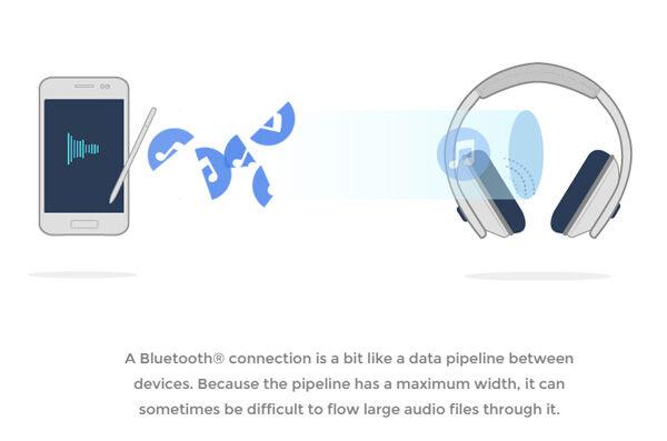 Codec Aptx Bluetooth Headset 3