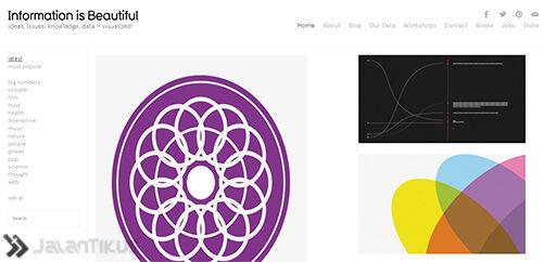 10 Website Pintar 8