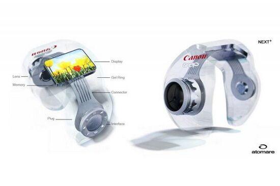 Kamera bentuk cincin