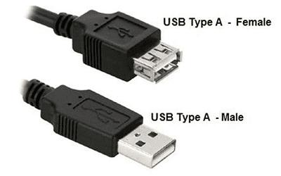 Fungsi dan Perbedaan USB Tipe-A, Tipe-B dan Tipe-C