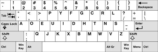 Mengapa Keyboard Qwerty 17