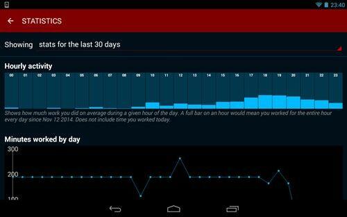 Aplikasi Penghilang Kecanduan Smartphone 3