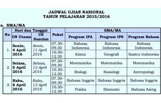 Tips Agar Lulus Ujian Nasional 2016