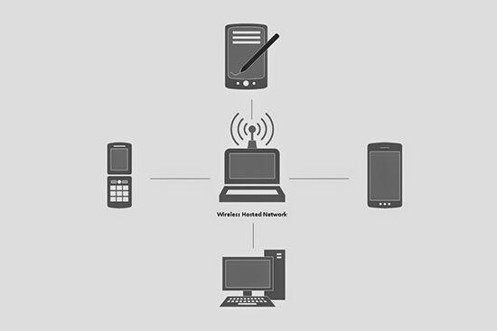Cara Mengatasi Wifi Bermasalah 9