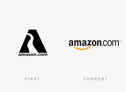 Logo Perusahaan Dulu Dan Sekarang 11