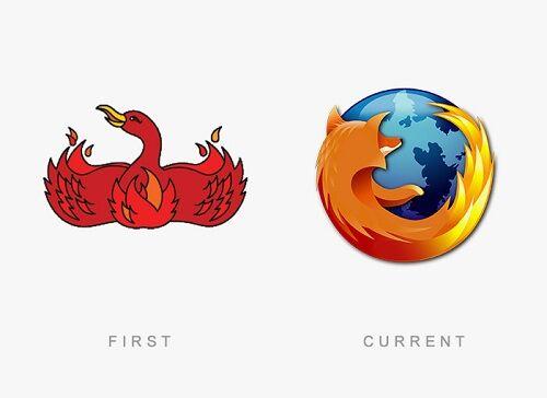 Logo Perusahaan Dulu Dan Sekarang 3