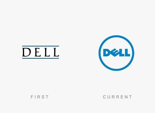 Logo Perusahaan Dulu Dan Sekarang 6