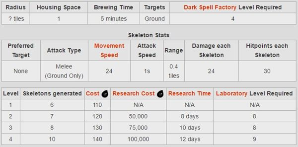 dark-spell-clash-of-clans-4