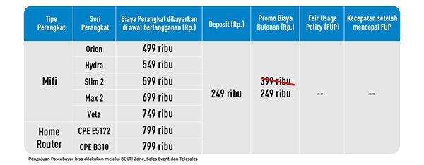 daftar paket internet 4G paling murah bolt 8
