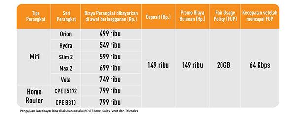 daftar paket internet 4G paling murah bolt 9