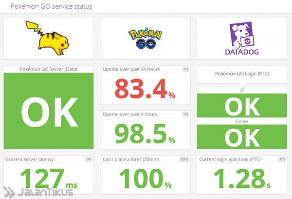 Cara Cek Server Pokemon Go 3