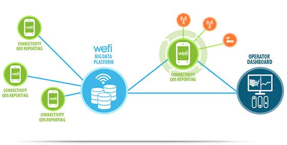 Instal Aplikasi Scanner WiFi di Smartphone dan Laptop