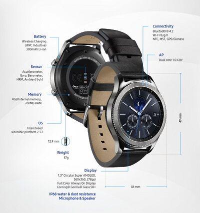 Spesifikasi Samsung Gear S3 Classic