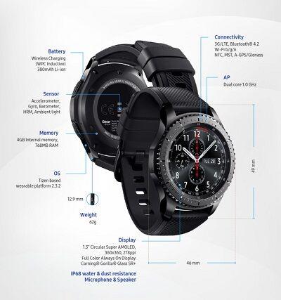 Spesifikasi Samsung Gear S3 Frontier