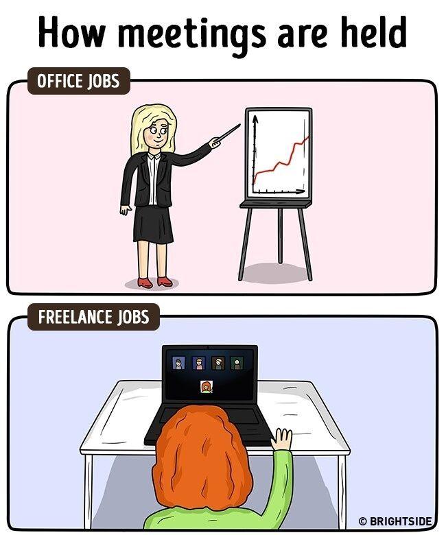 Perbedaan Freelance Dan Pekerja Kantoran 6