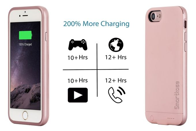 Casing Iphone Canggih Smartkase 2