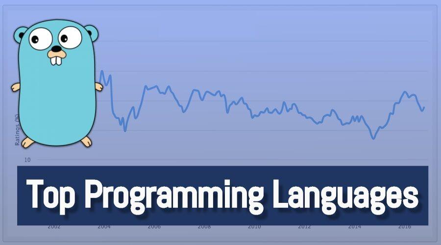 Bahasa Pemrograman Baru Dengan Pertumbuhan Tercepat