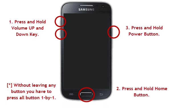 Root Samsung Galaxy Grand Prime Sm G531h