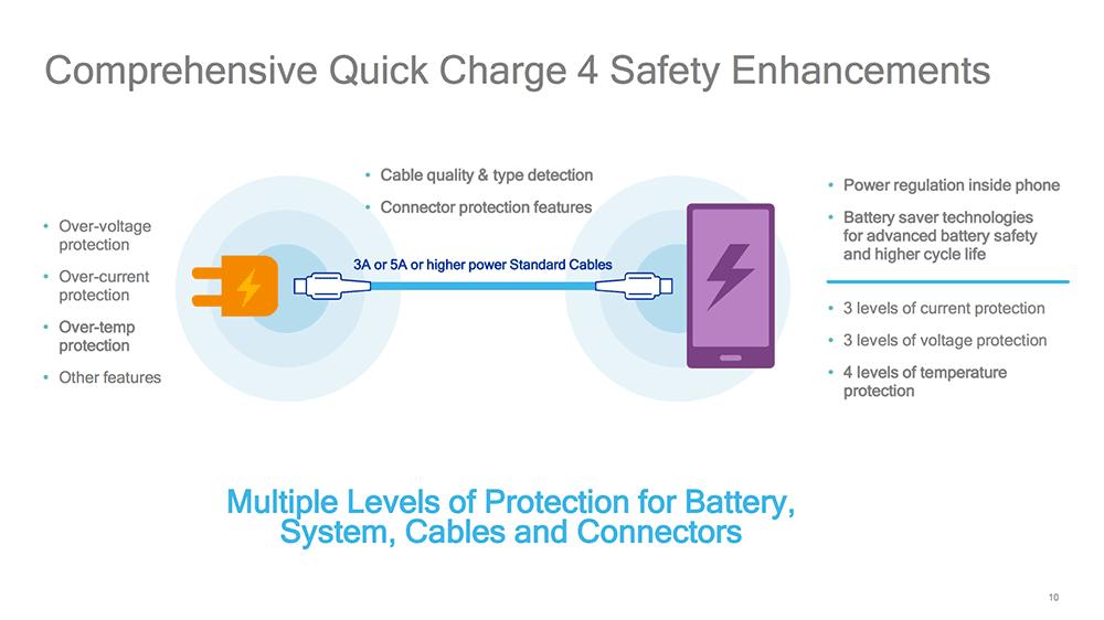 Teknologi Quick Charge 4 4