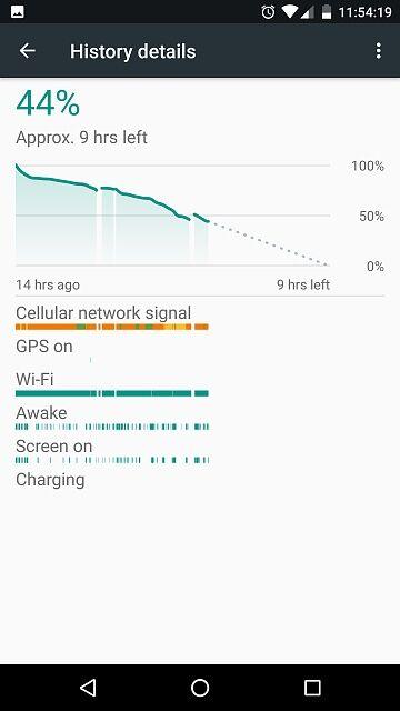 4 Masalah Android Nougat dan Cara Mengatasinya