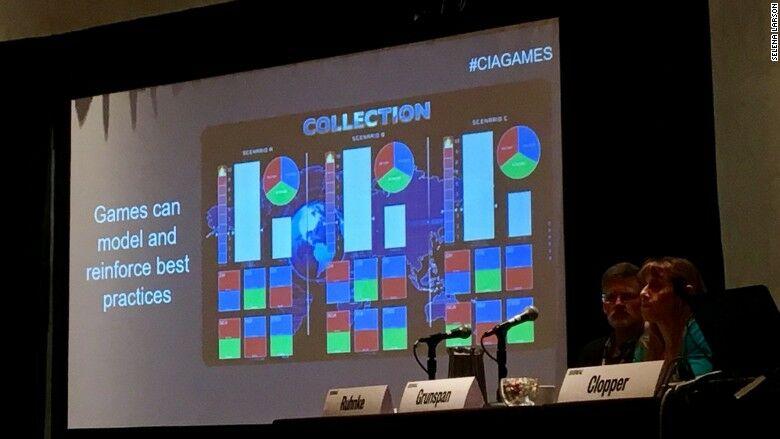 Cia Collection Game