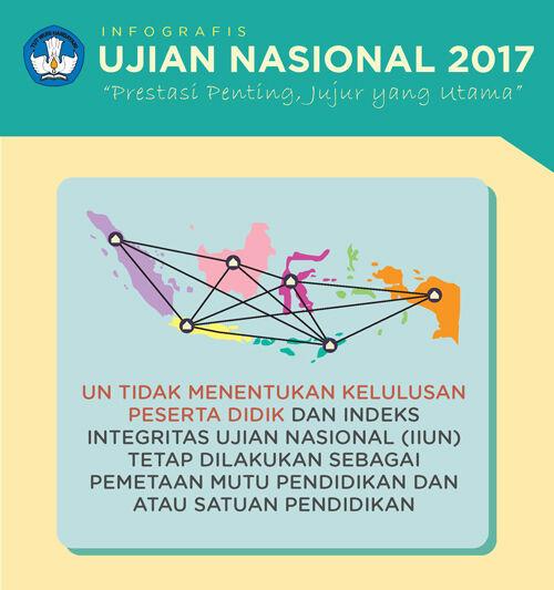 jadwal-ujian-nasional-2017-1