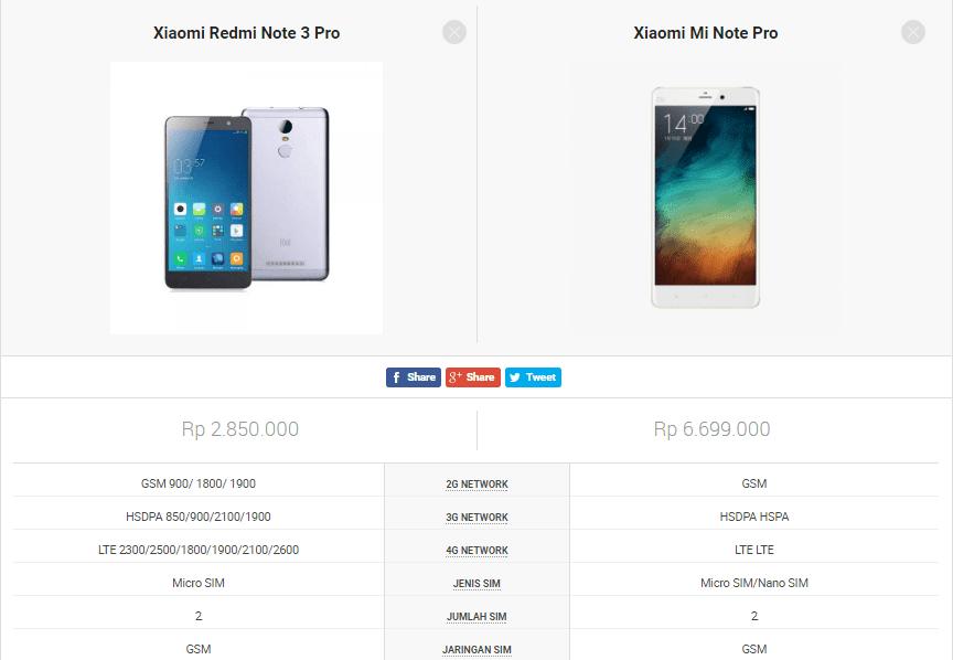 Perbedaan Xiaomi Mi Dan Redmi 4