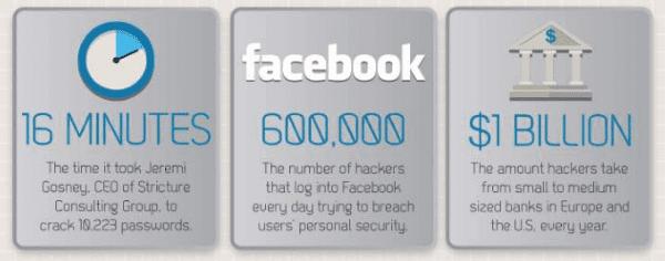 Foto Fossbytes Passwordsuper