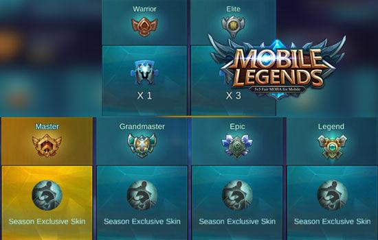 Permalink to Cara Main Mobile Legend Agar Menang