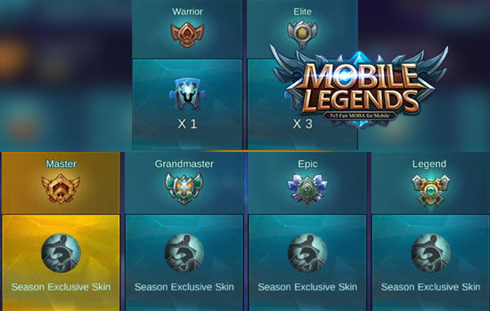 Cara Main Mobile Legends Sesuai Rank 5