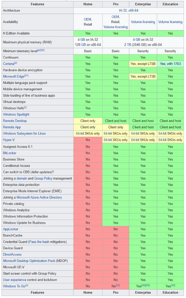 windows-10-pro-home-64bit-2