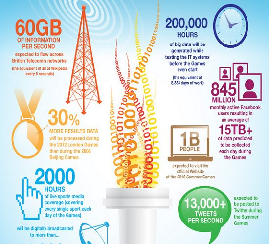 Masalah Big Data 6d482
