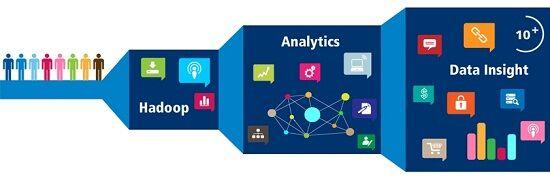 Solusi Penerapan Big Data A79d6