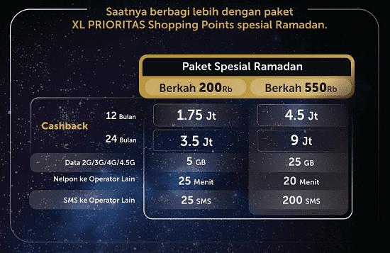 Berkah Ramadan Xl Prioritas 3 4cd4a