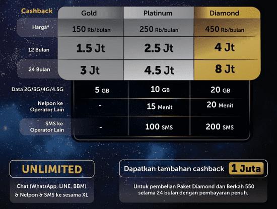 Berkah Ramadan Xl Prioritas 4 5c932