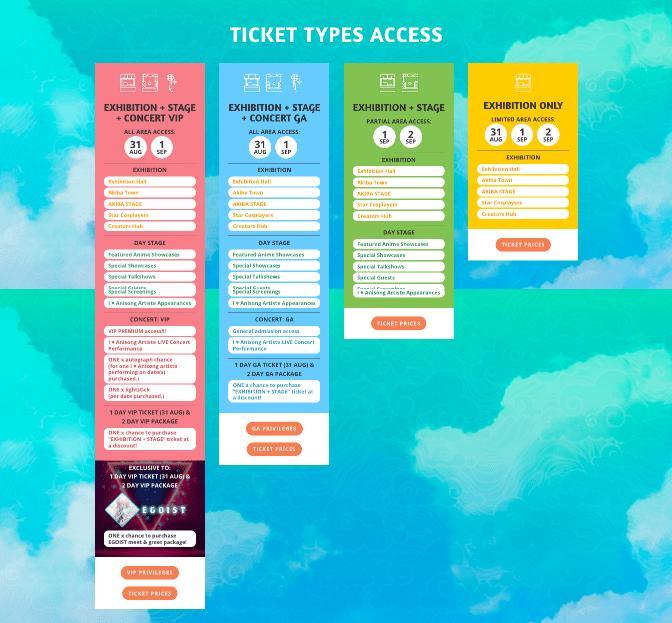 C3AFAJKT18 Ticket Type Access 01 Add8b