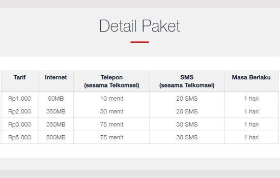 Cara Hutang Telkomsel 9d702