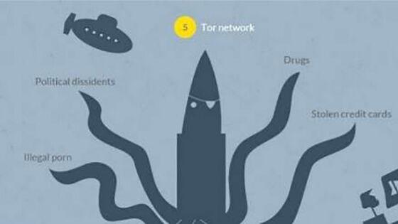 Cara Mengakses Deep Web Aman 4cca3