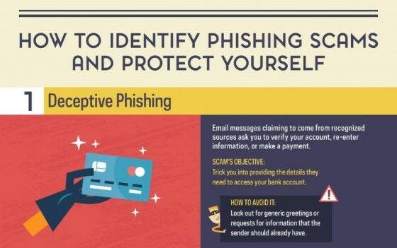 Deceptive Phishing 5ef28