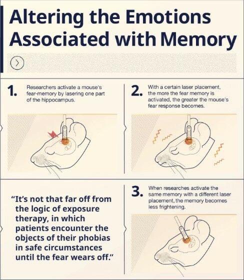 Teknologi Manipulasi Ingatan Manusia 4 Ea147