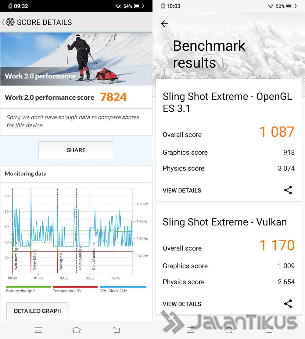 Benchmark Vivo V17 Pro 03 E8db3
