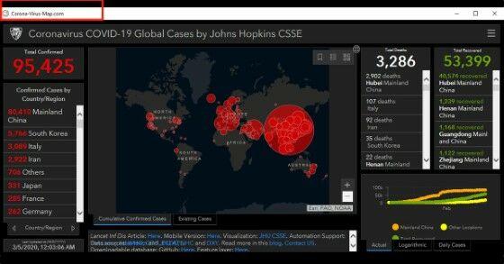 Hacker Manfaatkan Virus Corona Untuk Curi Data E3b4a