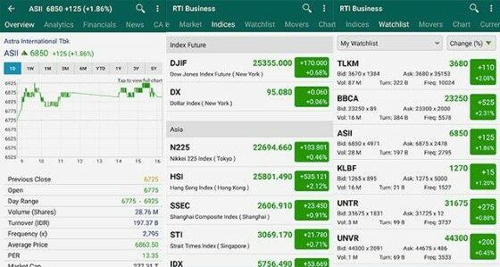Aplikasi Saham RTI Business Custom 09eb2