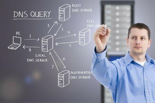 DNS Internet Tercepat Custom 80b6c