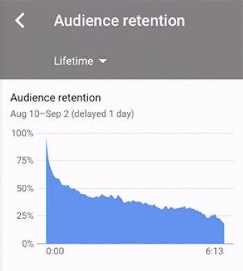 Youtube Studio Apk Analytic 1700f