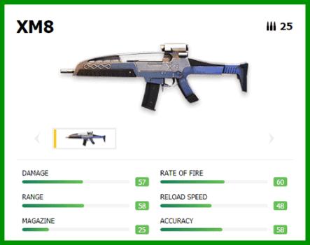 Statistik Senjata Ff 2020 2f138